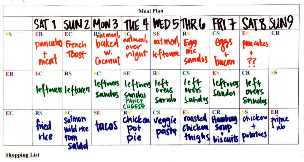 Summer 2015 Meal Plan